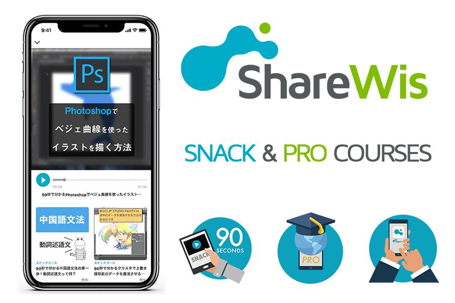 ShareWisのプロダクト紹介画像